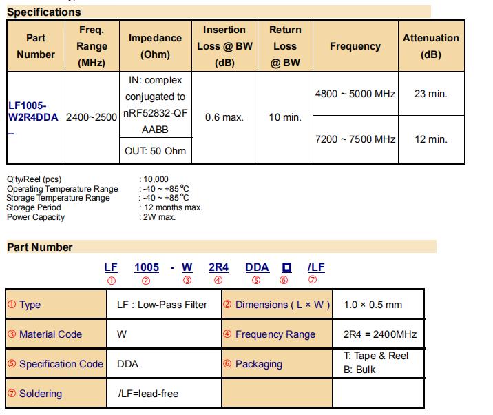 LF1005-W2R4DDA