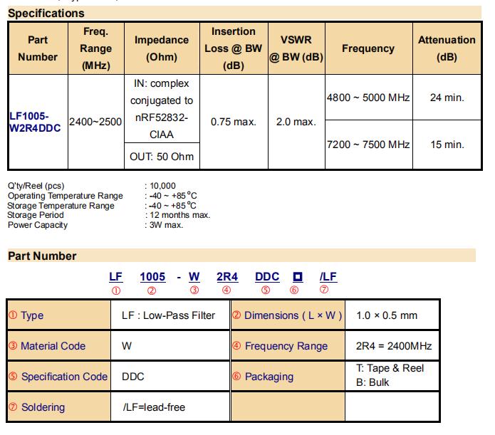 LF1005-W2R4DDC