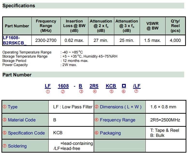 LF1608-B2R5KCB