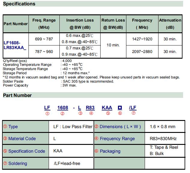 LF1608-LR83KAA