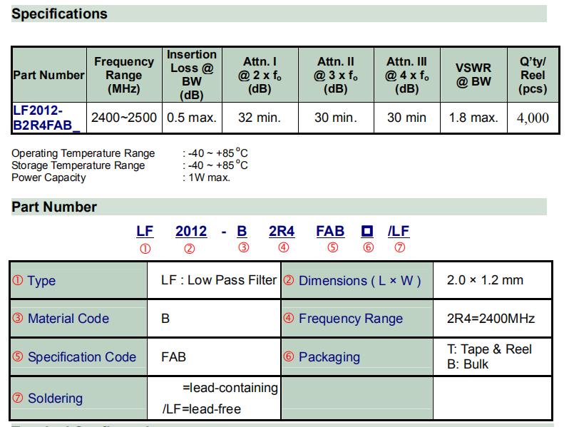 LF2012-B2R4FAB