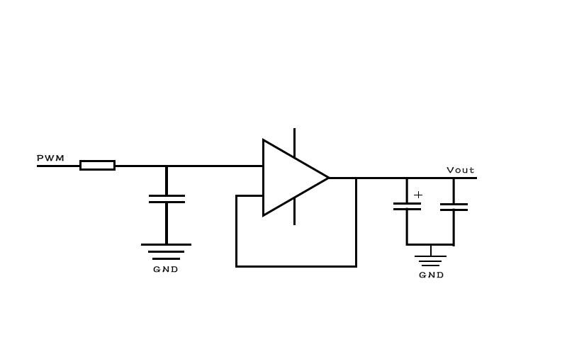 低通滤波器1