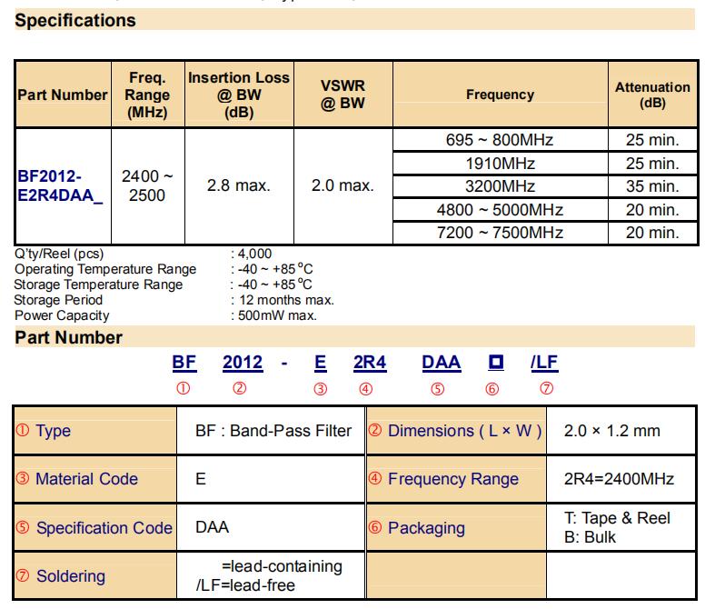 BF2012-E2R4DAA