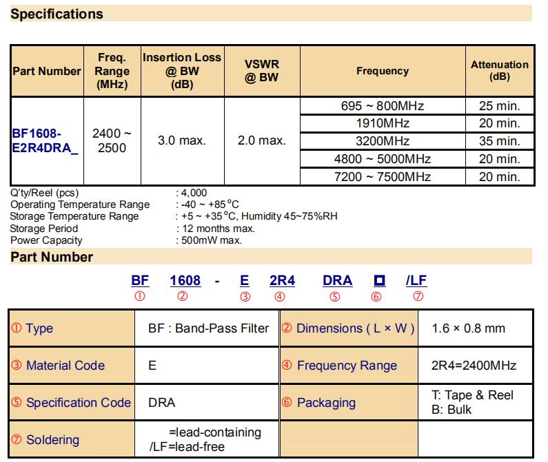 BF1608-E2R4DRA